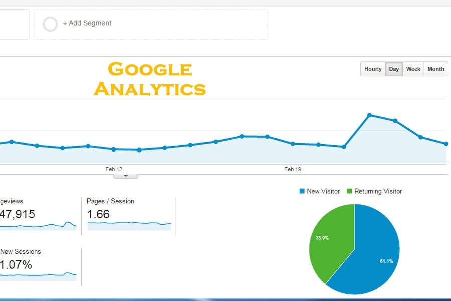 Resources for Food Bloggers - Google analytics   VeganRicha.com